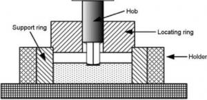 The Mould Design Guide-modificated-73